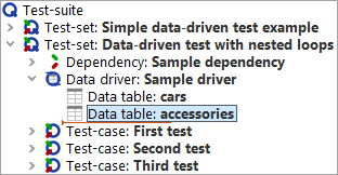 Data-driven test with nested loops